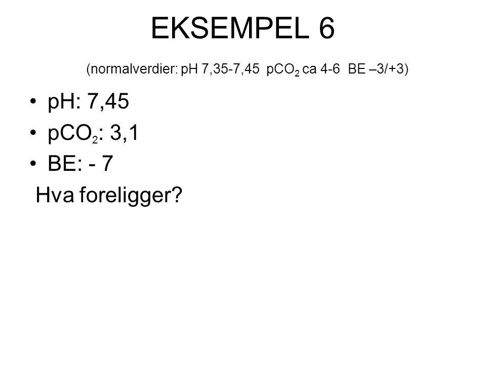 EKSEMPEL 6 (normalverdier: pH 7,35-7,45 pCO2 ca 4-6 BE –3/+3)