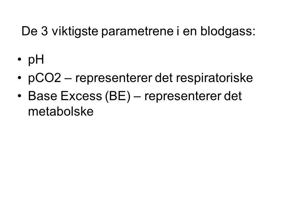 De 3 viktigste parametrene i en blodgass: