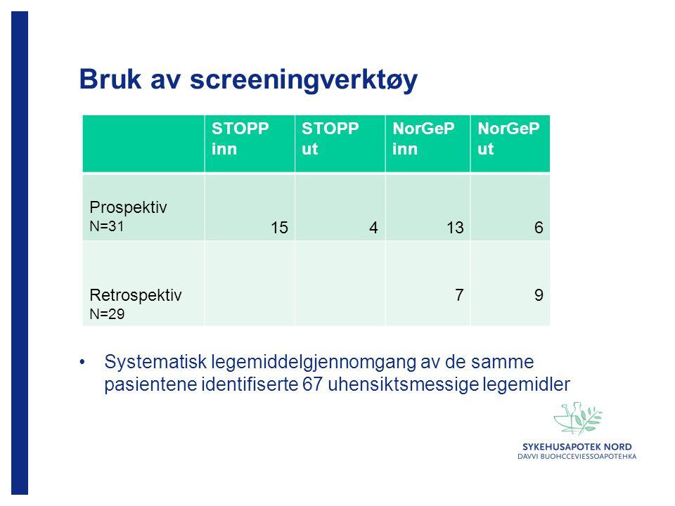 Bruk av screeningverktøy