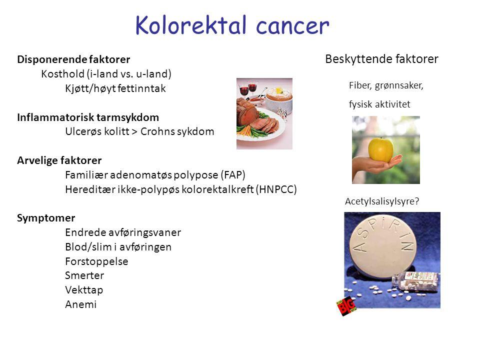 Kolorektal cancer Beskyttende faktorer Disponerende faktorer