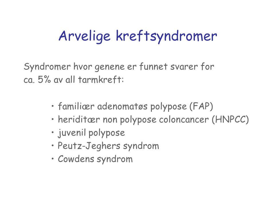 Arvelige kreftsyndromer