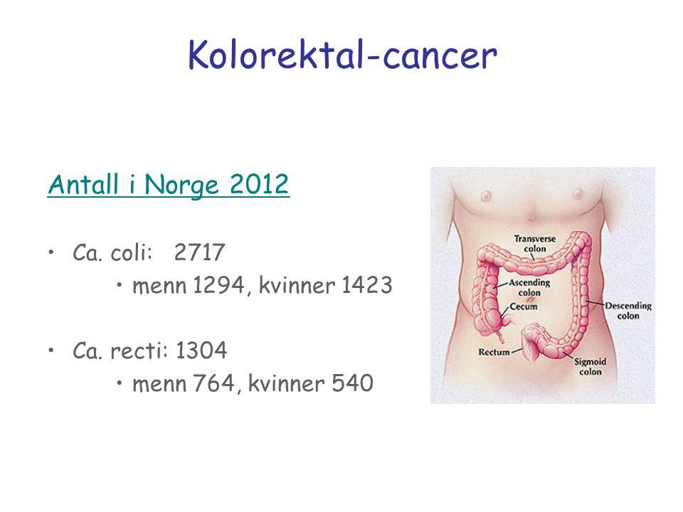 Kolorektal-cancer Antall i Norge 2012 Ca. coli: 2717
