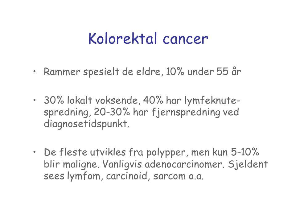 Kolorektal cancer Rammer spesielt de eldre, 10% under 55 år