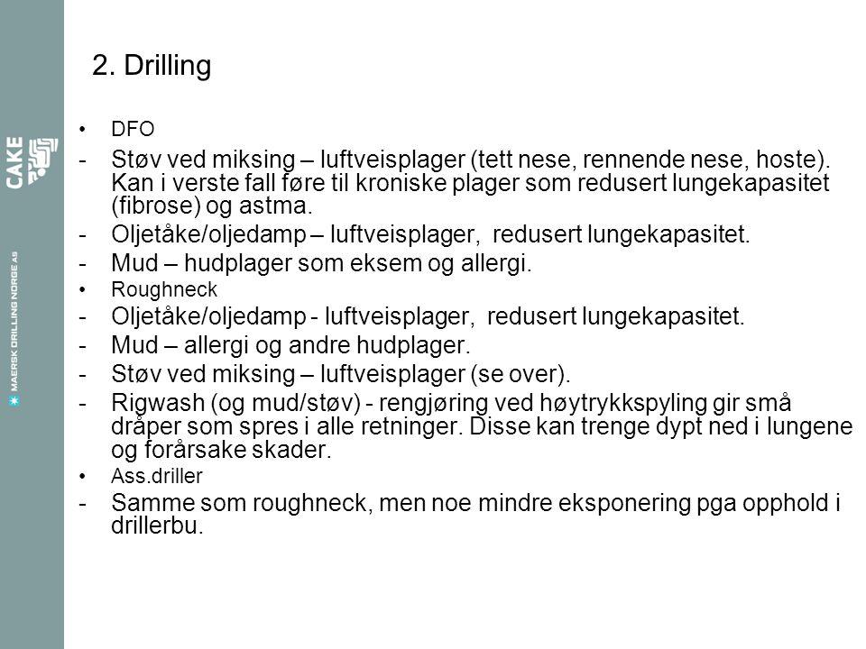 2. Drilling DFO.