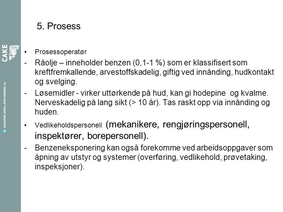 5. Prosess Prosessoperatør.