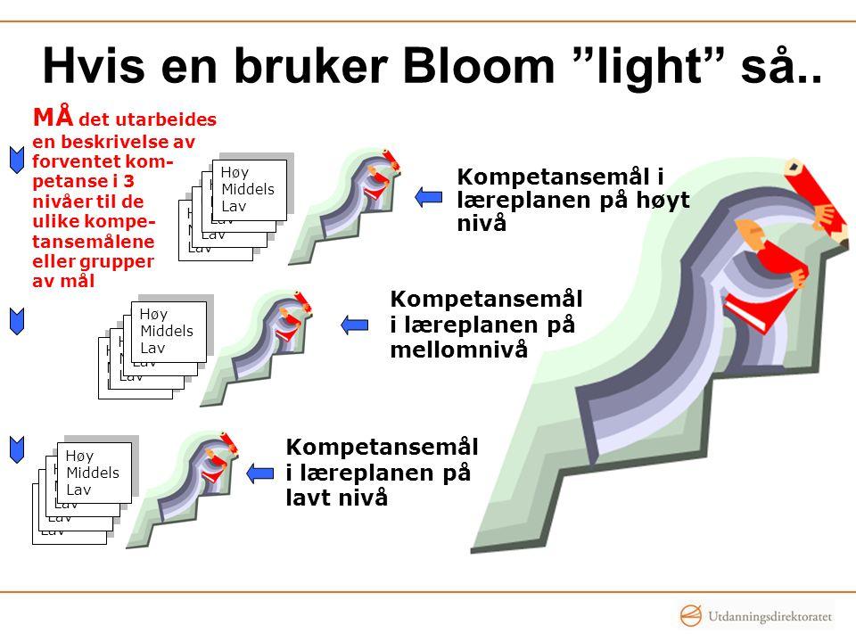 Hvis en bruker Bloom light så..