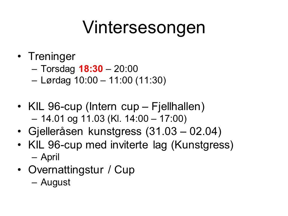 Vintersesongen Treninger KIL 96-cup (Intern cup – Fjellhallen)
