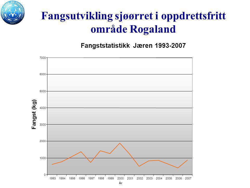 Fangsutvikling sjøørret i oppdrettsfritt område Rogaland