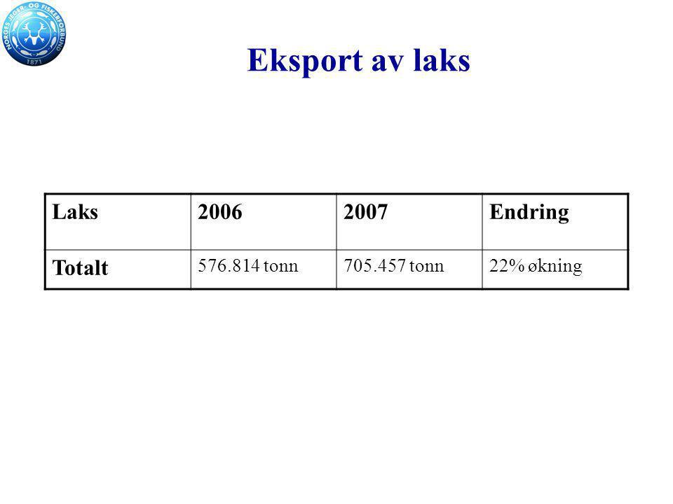 Eksport av laks Laks 2006 2007 Endring Totalt 576.814 tonn