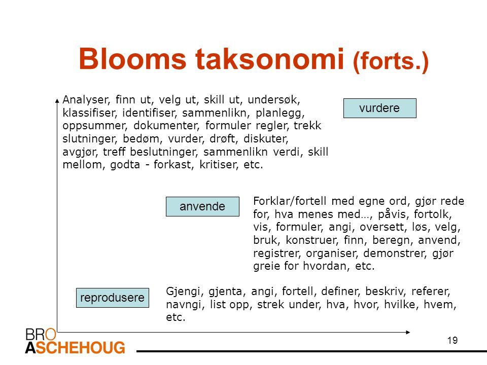 Blooms taksonomi (forts.)