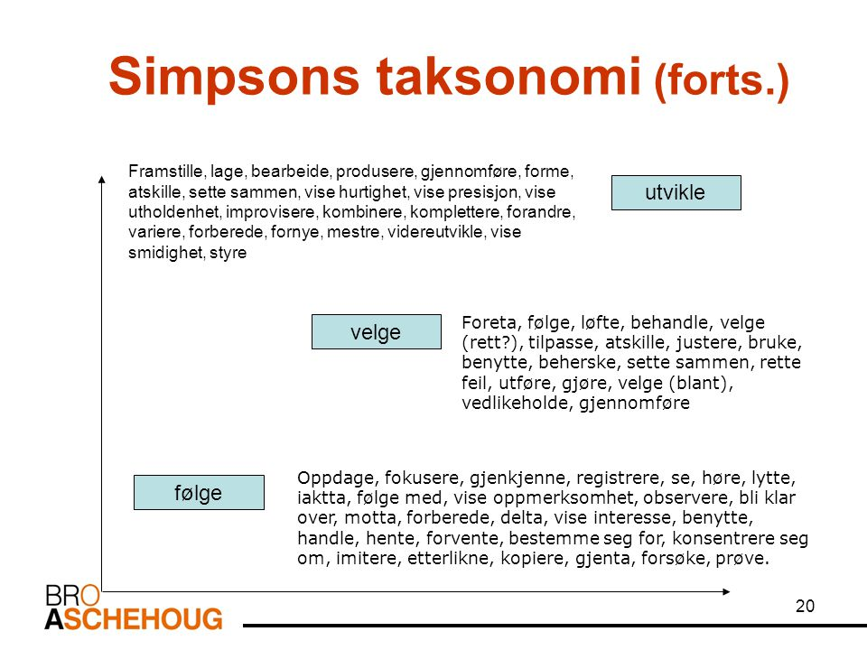 Simpsons taksonomi (forts.)
