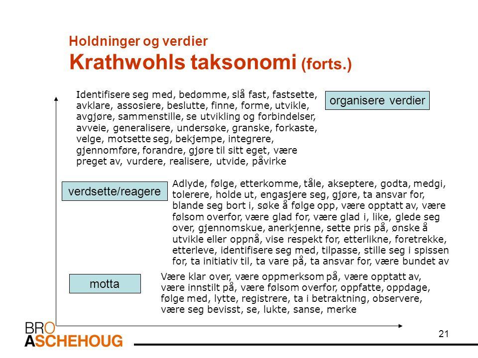 Holdninger og verdier Krathwohls taksonomi (forts.)