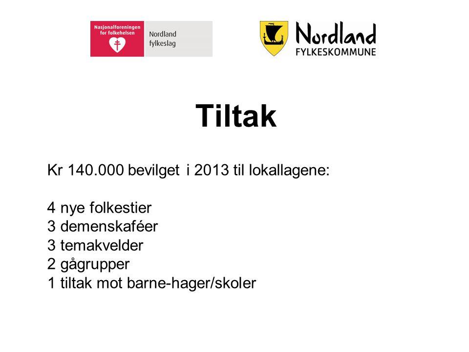 Tiltak Kr 140.000 bevilget i 2013 til lokallagene: 4 nye folkestier