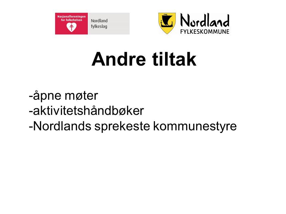 åpne møter -aktivitetshåndbøker -Nordlands sprekeste kommunestyre