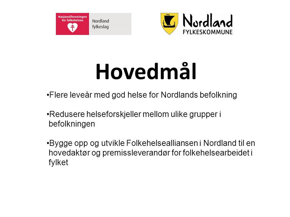 Hovedmål Flere leveår med god helse for Nordlands befolkning