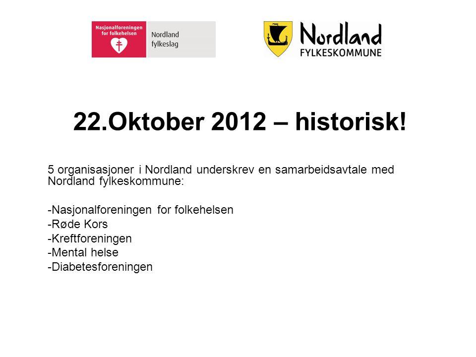 22.Oktober 2012 – historisk! 5 organisasjoner i Nordland underskrev en samarbeidsavtale med Nordland fylkeskommune: