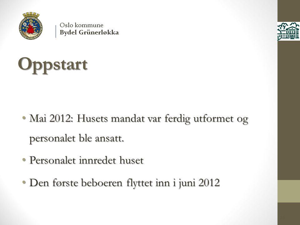 Oslo kommune Bydel Grünerløkka. Oppstart. Mai 2012: Husets mandat var ferdig utformet og personalet ble ansatt.