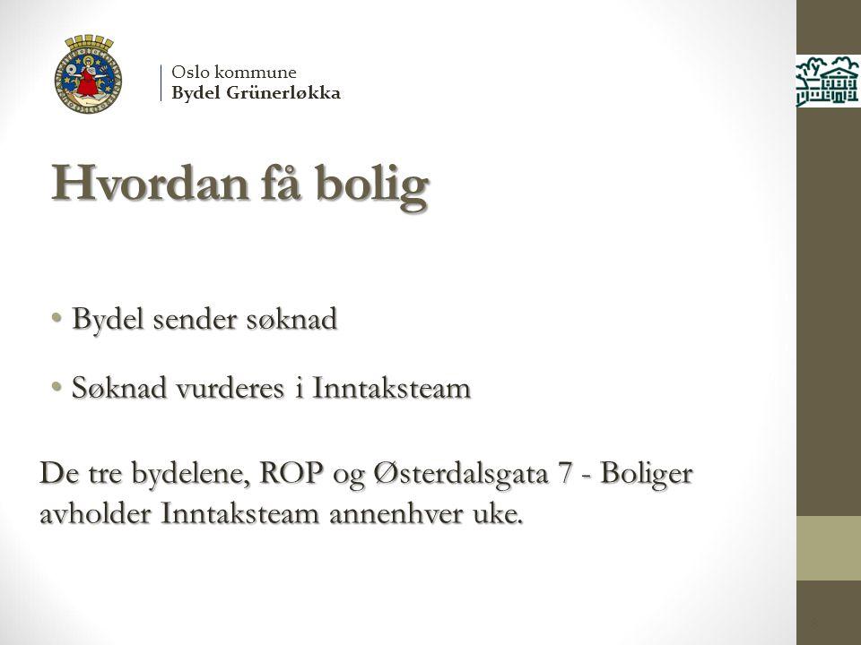 Hvordan få bolig Bydel sender søknad Søknad vurderes i Inntaksteam