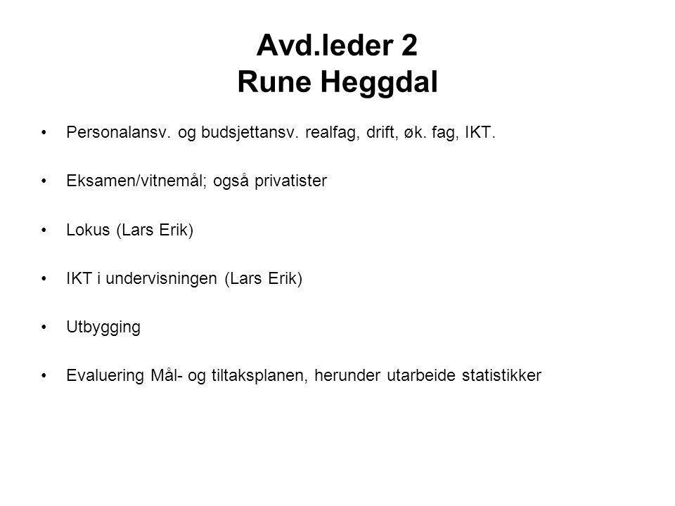 Avd.leder 2 Rune Heggdal Personalansv. og budsjettansv. realfag, drift, øk. fag, IKT. Eksamen/vitnemål; også privatister.