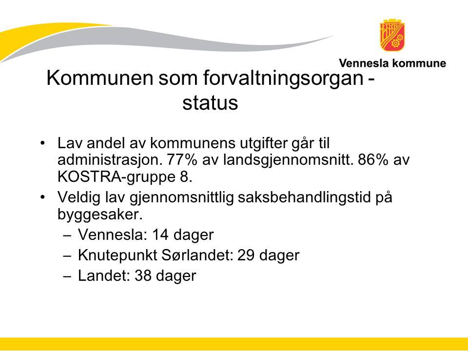 Kommunen som forvaltningsorgan - status