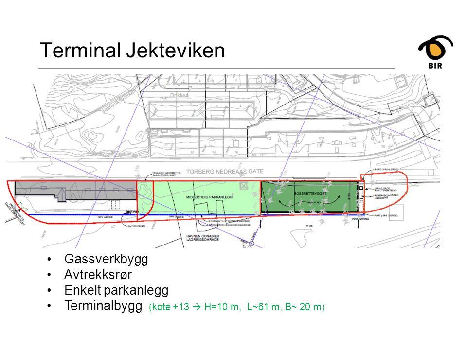 Terminal Jekteviken Gassverkbygg Avtrekksrør Enkelt parkanlegg