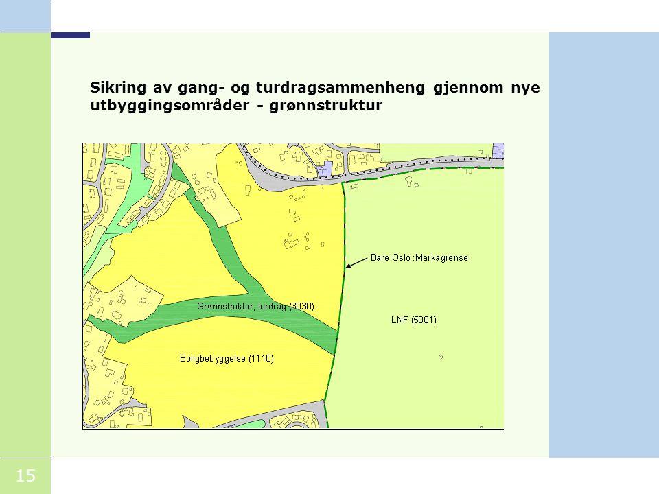 Sikring av gang- og turdragsammenheng gjennom nye utbyggingsområder - grønnstruktur