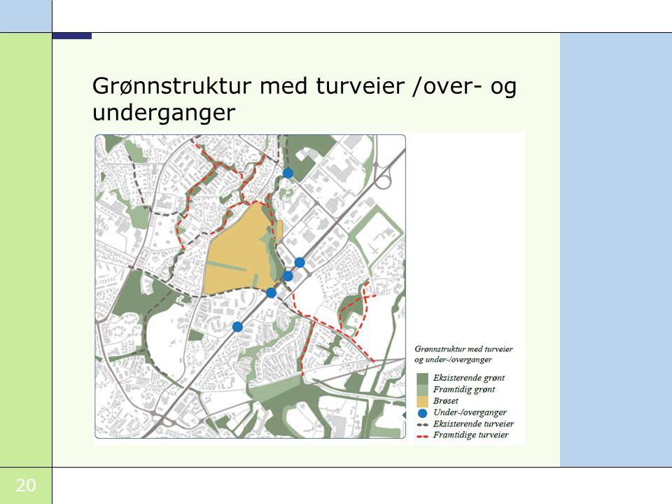 Grønnstruktur med turveier /over- og underganger