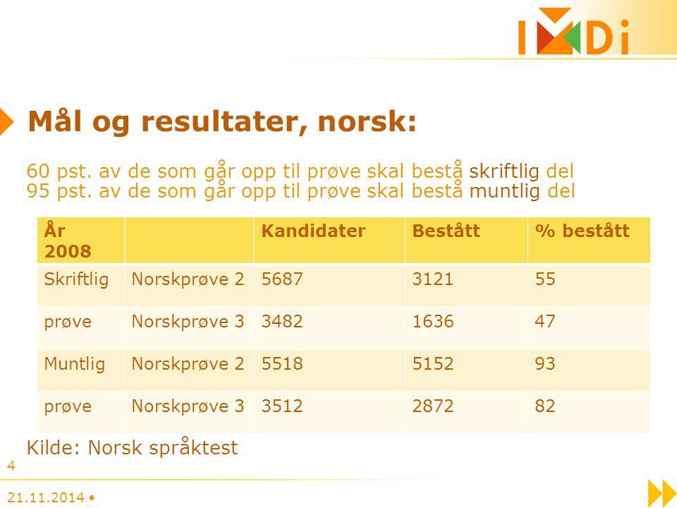Mål og resultater, norsk: