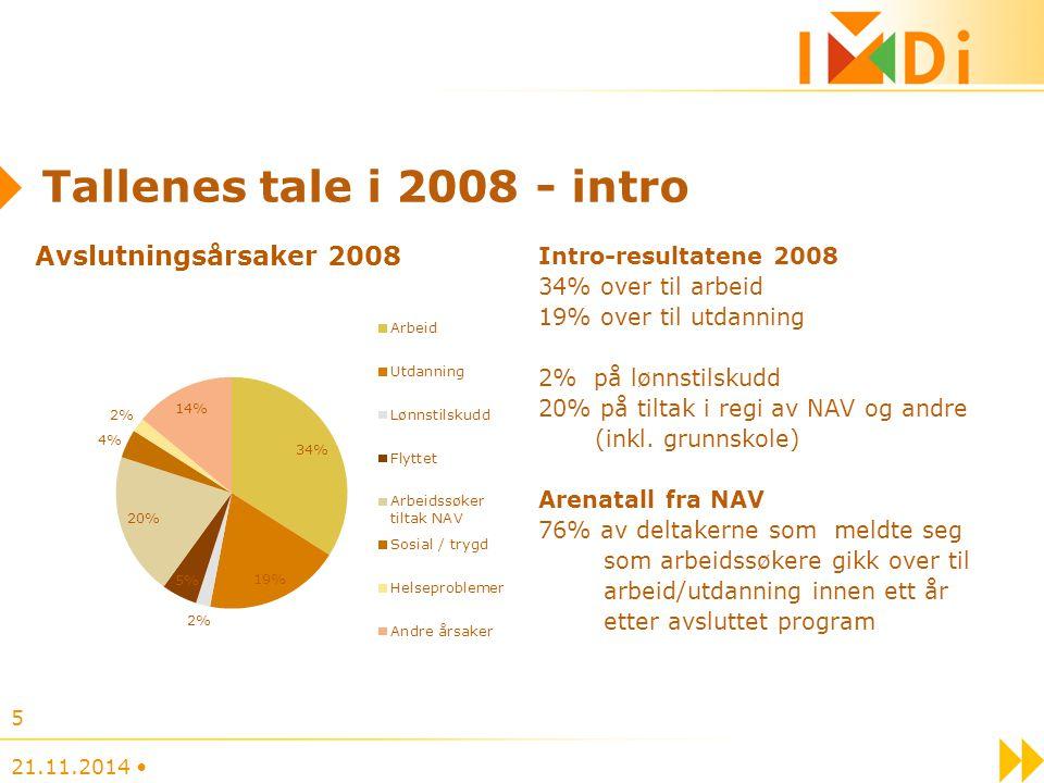 Tallenes tale i 2008 - intro