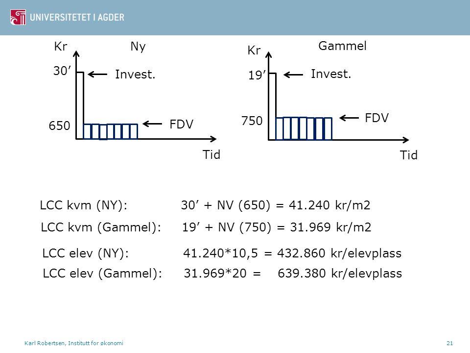LCC kvm (NY): 30' + NV (650) = 41.240 kr/m2