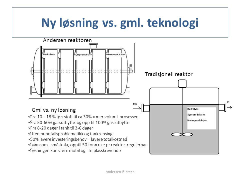 Ny løsning vs. gml. teknologi