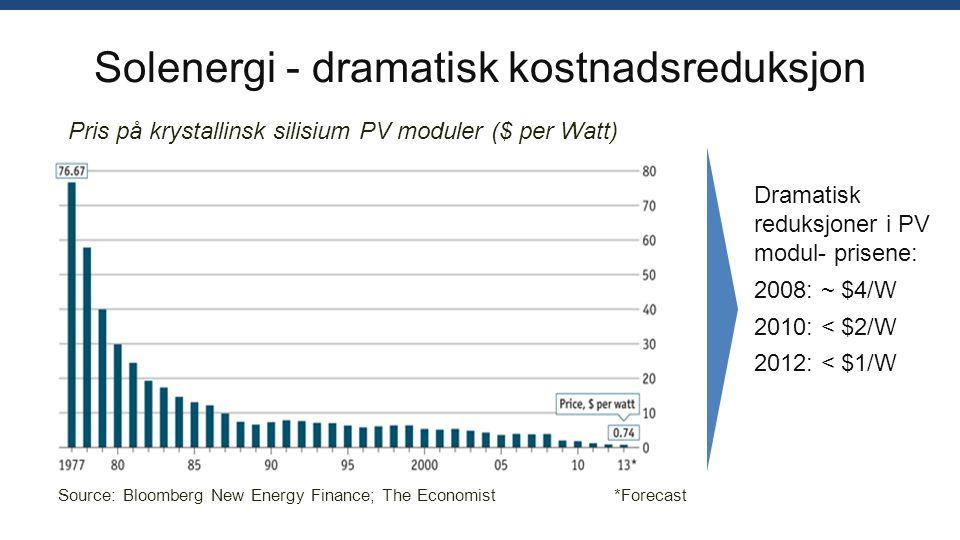 Solenergi - dramatisk kostnadsreduksjon