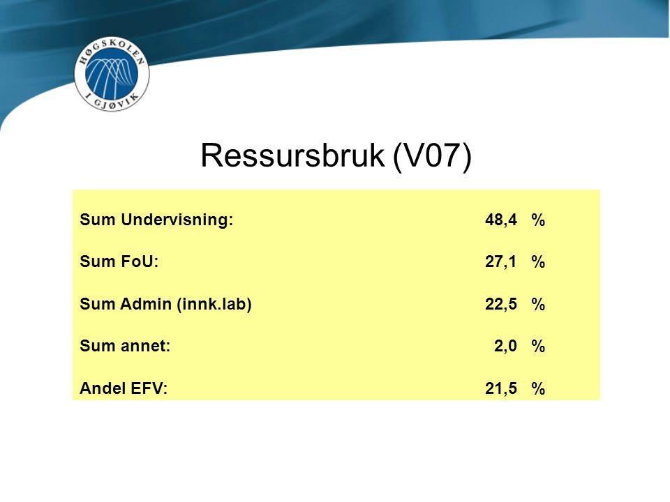 Ressursbruk (V07) Sum Undervisning: 48,4 % Sum FoU: 27,1