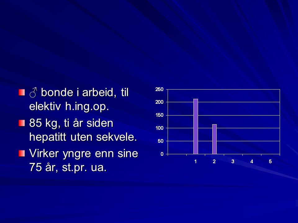 ♂ bonde i arbeid, til elektiv h.ing.op.