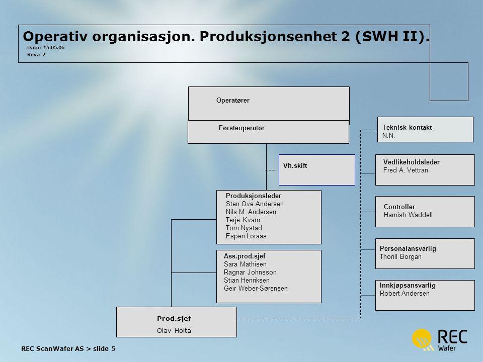 Operativ organisasjon. Produksjonsenhet 2 (SWH II). Dato: 15. 05