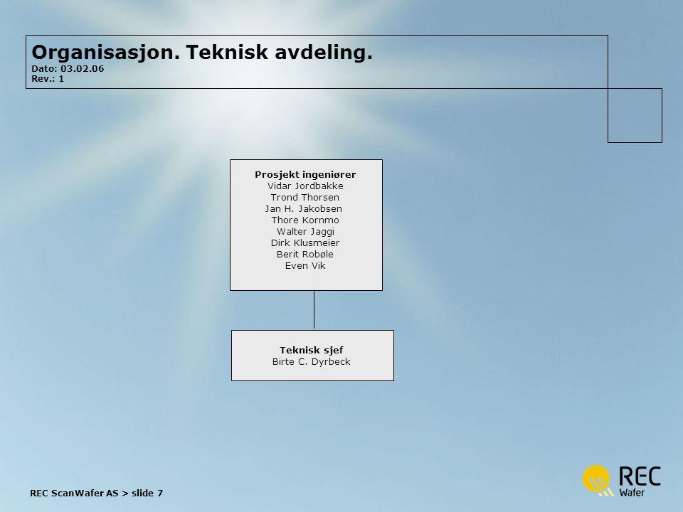 Organisasjon. Teknisk avdeling. Dato: 03.02.06 Rev.: 1