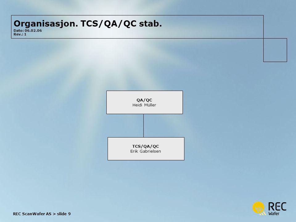 Organisasjon. TCS/QA/QC stab. Dato: 06.02.06 Rev.: 1