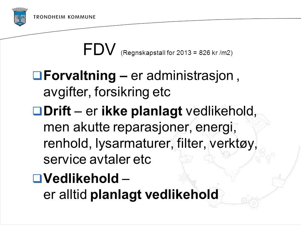 FDV (Regnskapstall for 2013 = 826 kr /m2)