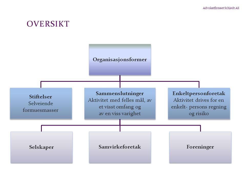 Oversikt Organisasjonsformer Stiftelser Selveiende formuesmasser