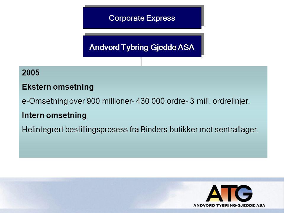 Andvord Tybring-Gjedde ASA