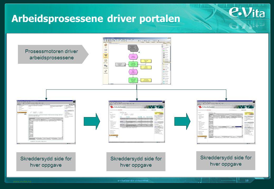Arbeidsprosessene driver portalen