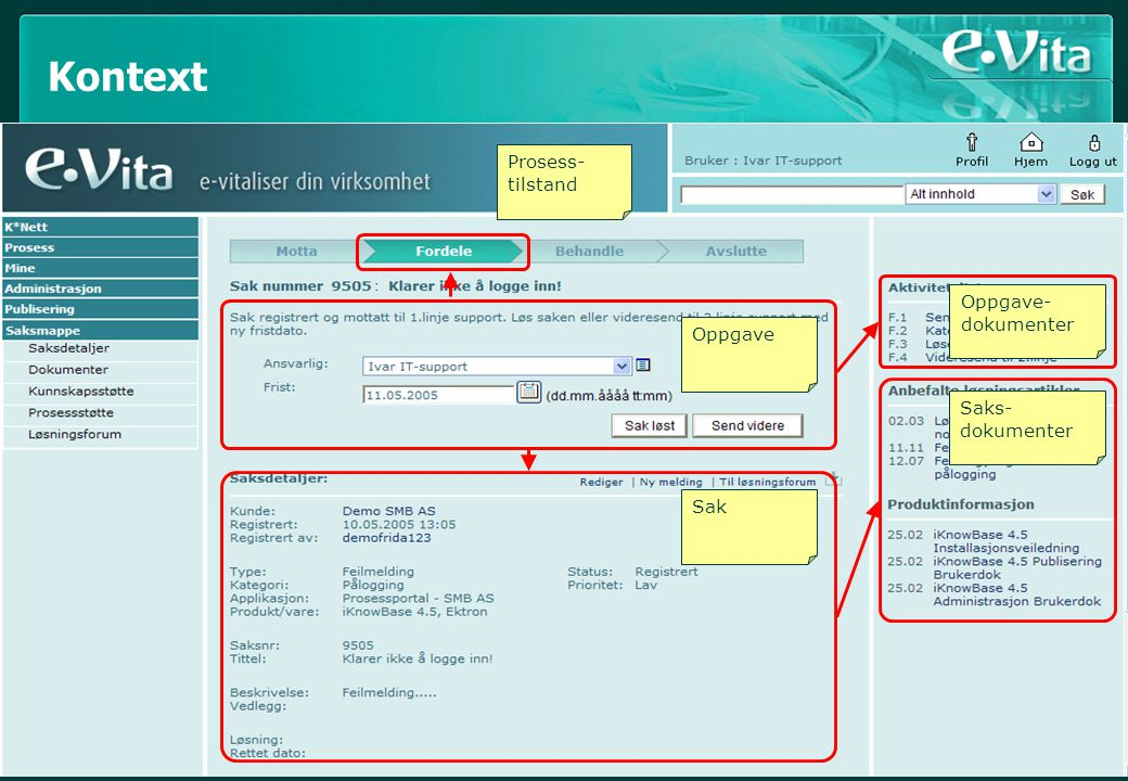Kontext Prosess- tilstand Oppgave- dokumenter Oppgave Saks- dokumenter