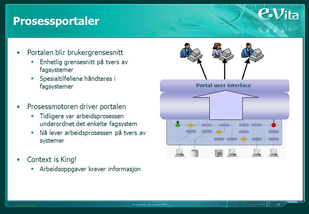 Prosessportaler Portalen blir brukergrensesnitt