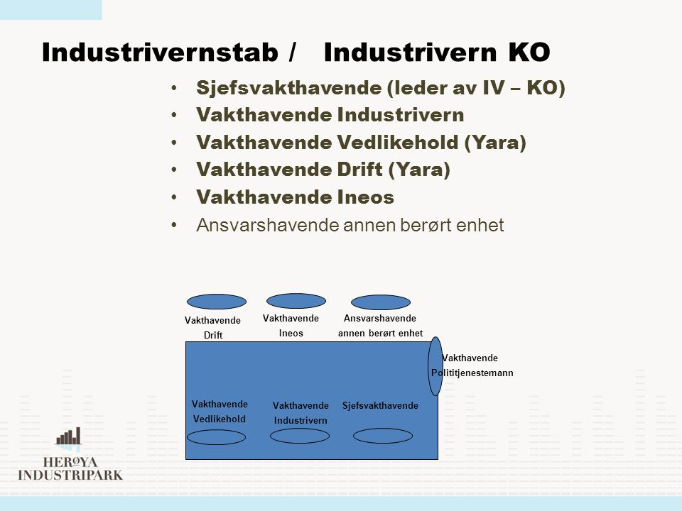 Industrivernstab / Industrivern KO