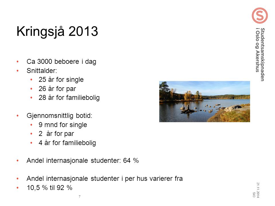 Kringsjå 2013 Ca 3000 beboere i dag Snittalder: 25 år for single