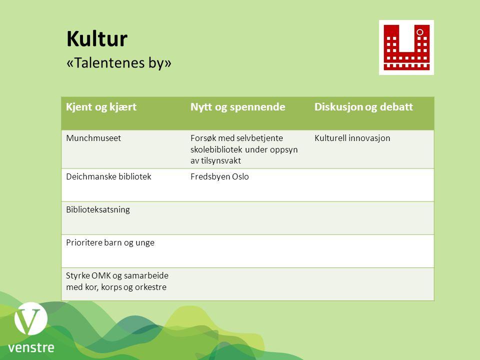 Kultur «Talentenes by» Kjent og kjært Nytt og spennende