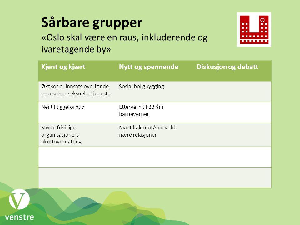Sårbare grupper «Oslo skal være en raus, inkluderende og ivaretagende by» Kjent og kjært. Nytt og spennende.