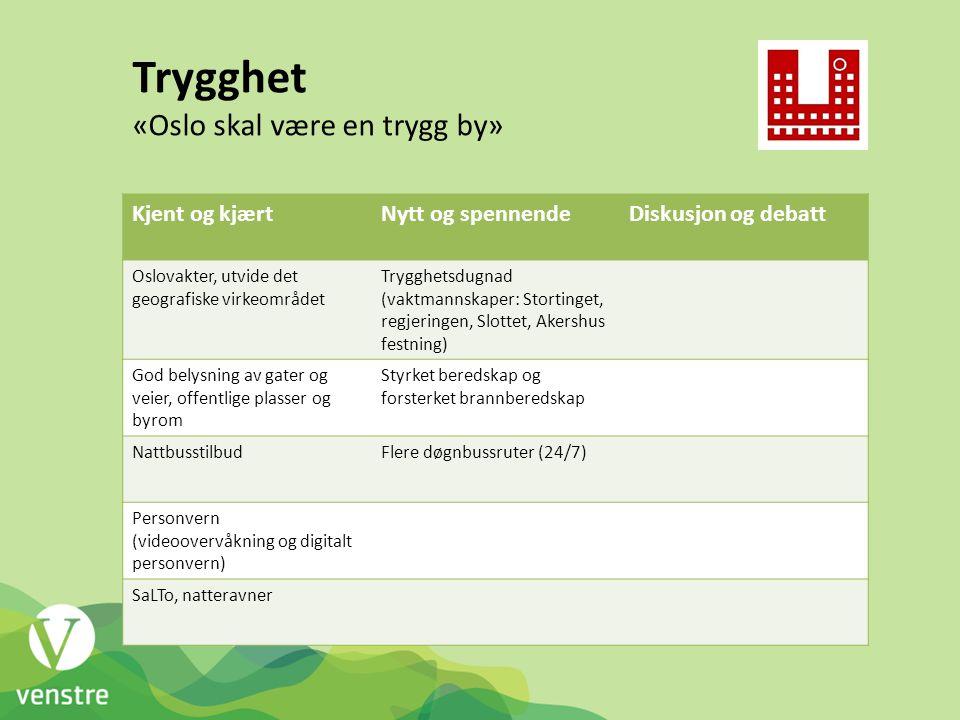 Trygghet «Oslo skal være en trygg by» Kjent og kjært Nytt og spennende