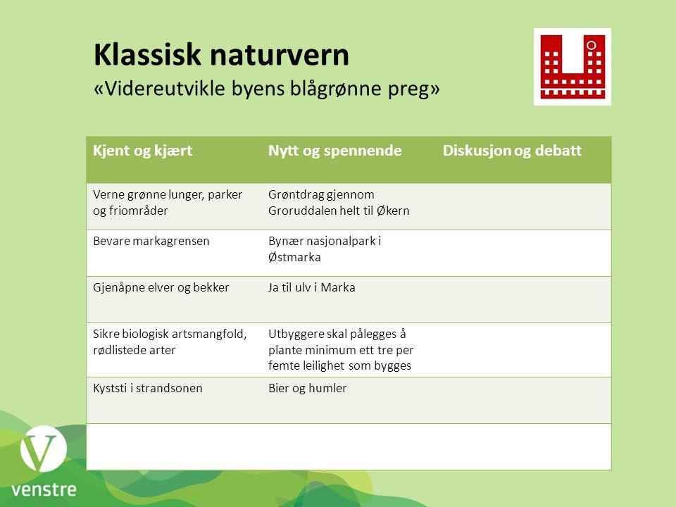 Klassisk naturvern «Videreutvikle byens blågrønne preg» Kjent og kjært