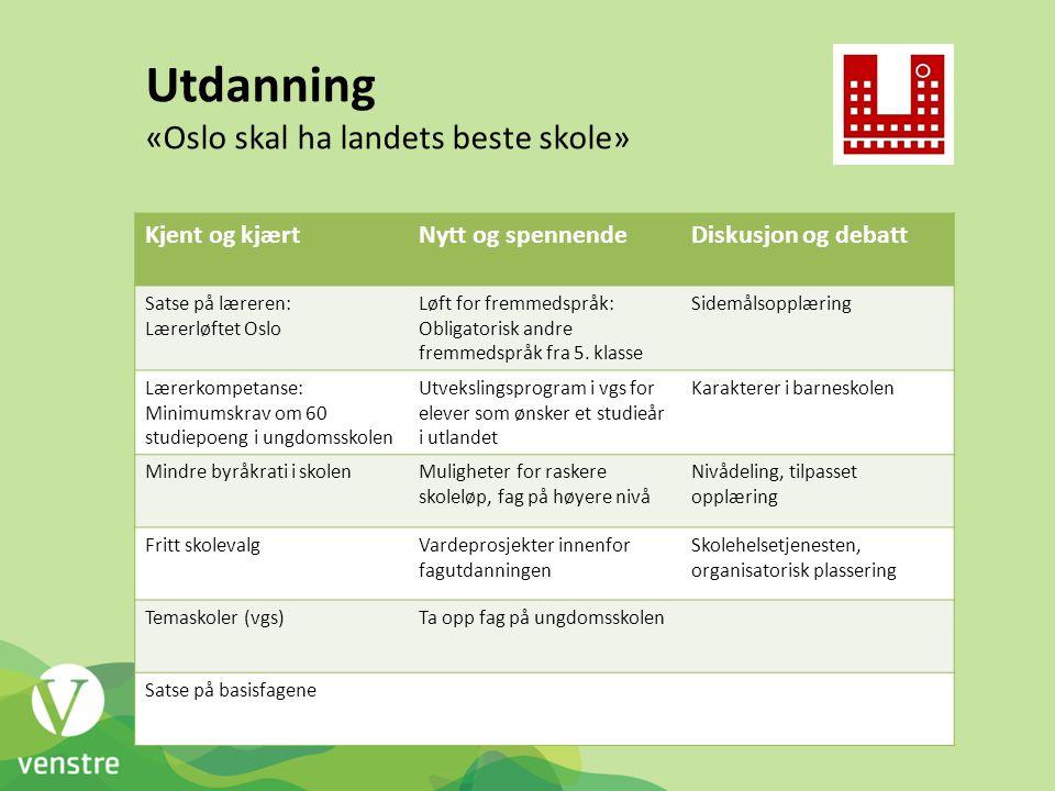 Utdanning «Oslo skal ha landets beste skole» Kjent og kjært